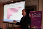 Mark Brooks - OPW Pre-Conference at the 34th Mobile Dating Business Conference in L.A.